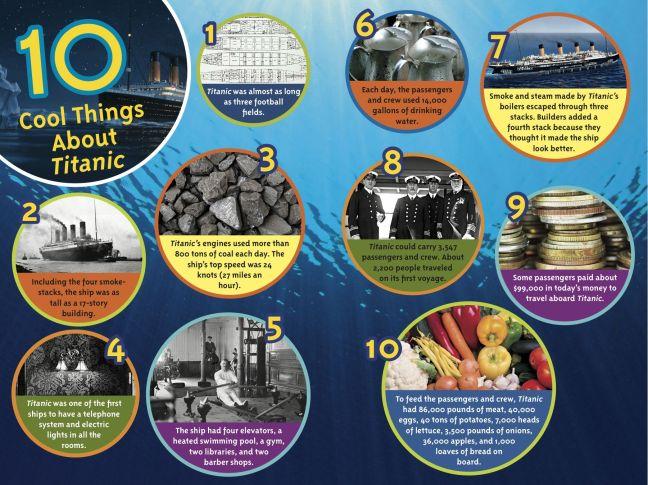 titanic 10 cool things